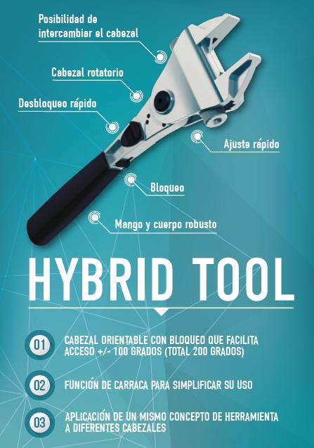 Hybrid tool