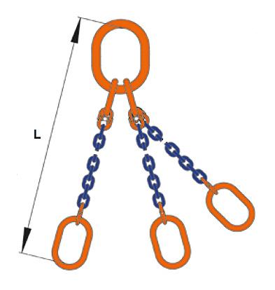 cadenas para elevación de cargas Cargo Flet Blasasnt 5