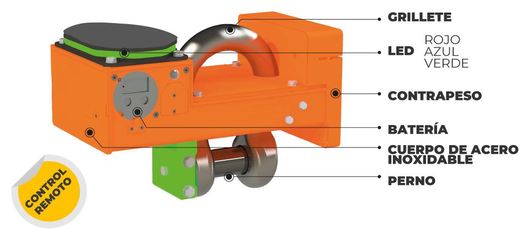grillete automatico Cargo Flet Blasant